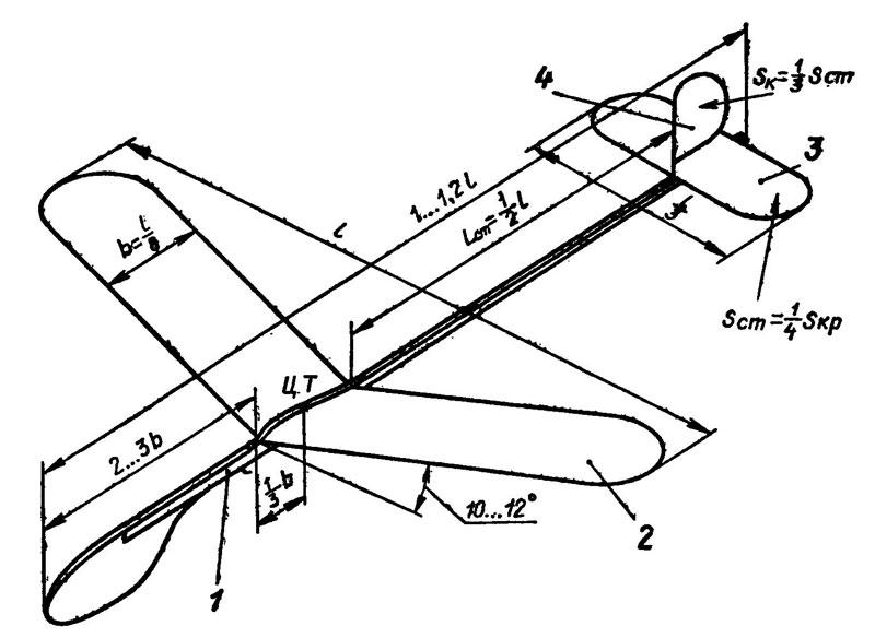 Схематическая модель планера: