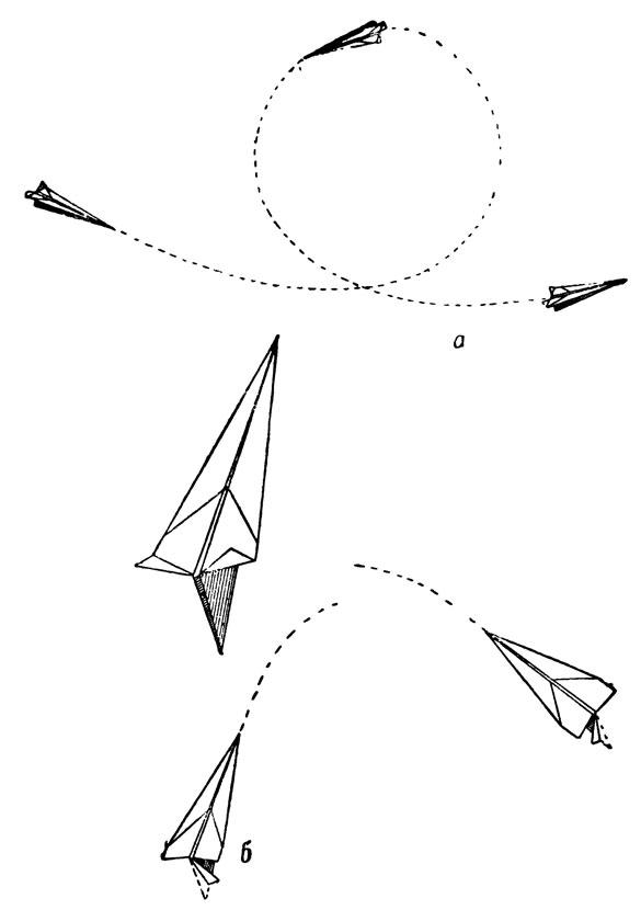 Схема фигурного полета