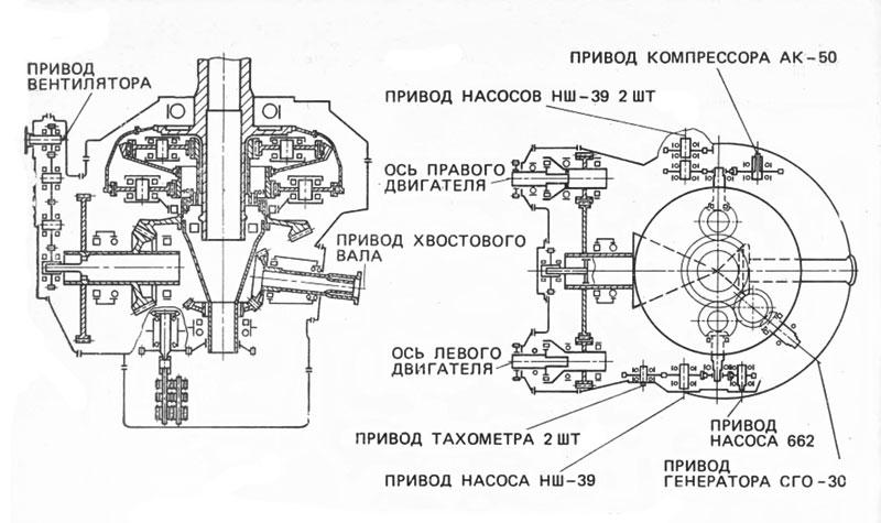 Кинематическая схема рекуктора
