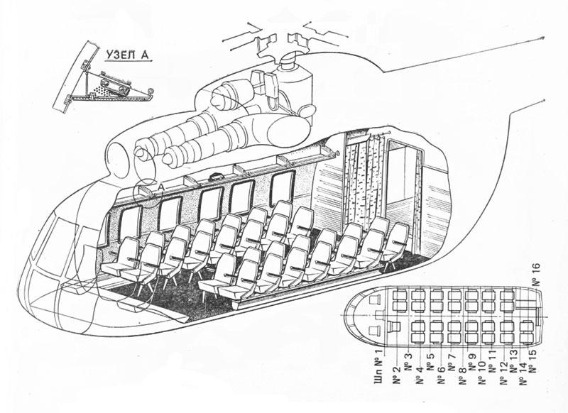 схема вертолета Ми-8 в
