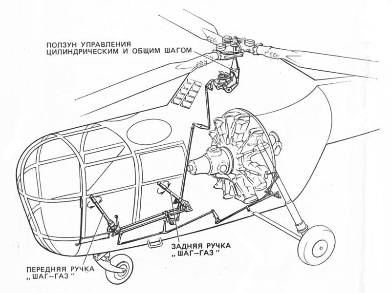 несущего винта вертолета
