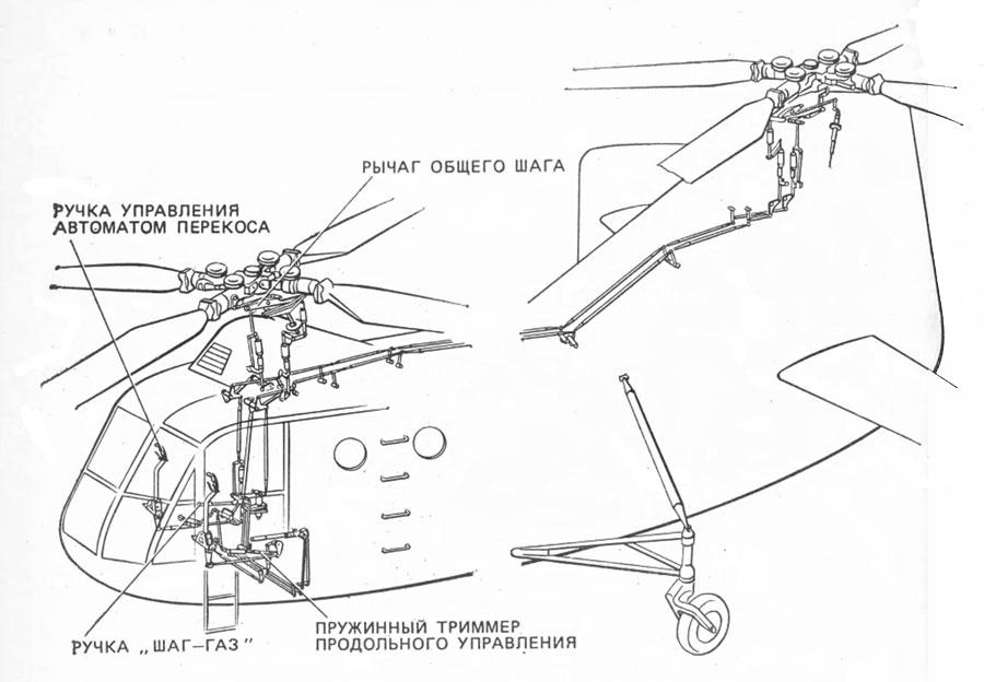 Схема управления вертолетом