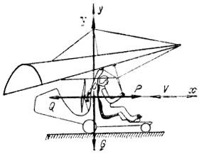 Рис. 52. Принципиальная схема мотодельтаплана